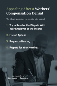 Phalen Law Firm Flyer indicating steps to take after Worker's Compensation Denial.